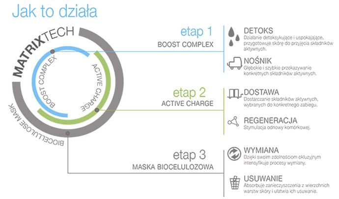 arosha2016-schemat-jak_to_dziala